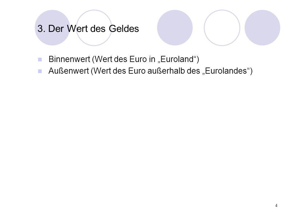 4 3. Der Wert des Geldes Binnenwert (Wert des Euro in Euroland) Außenwert (Wert des Euro außerhalb des Eurolandes)