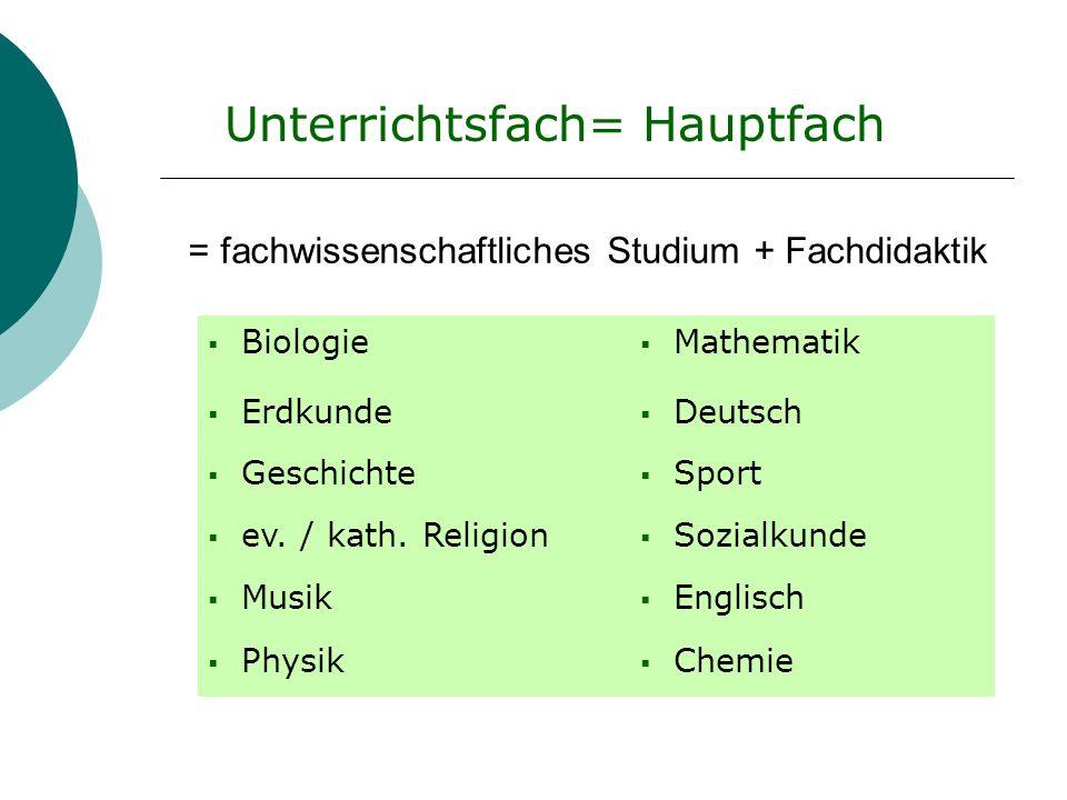 Unterrichtsfach= Hauptfach Biologie Mathematik Erdkunde Deutsch Geschichte Sport ev. / kath. Religion Sozialkunde Musik Englisch Physik Chemie = fachw