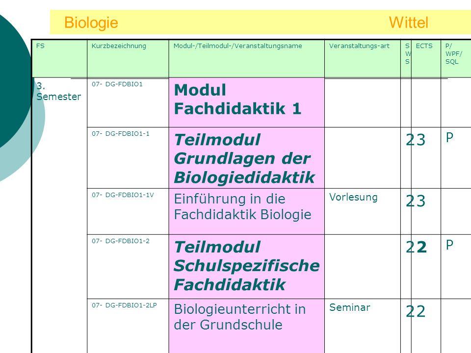 Biologie Wittel FSKurzbezeichnungModul-/Teilmodul-/VeranstaltungsnameVeranstaltungs-artSWSSWS ECTSP/ WPF/ SQL 3. Semester 07- DG-FDBIO1 Modul Fachdida
