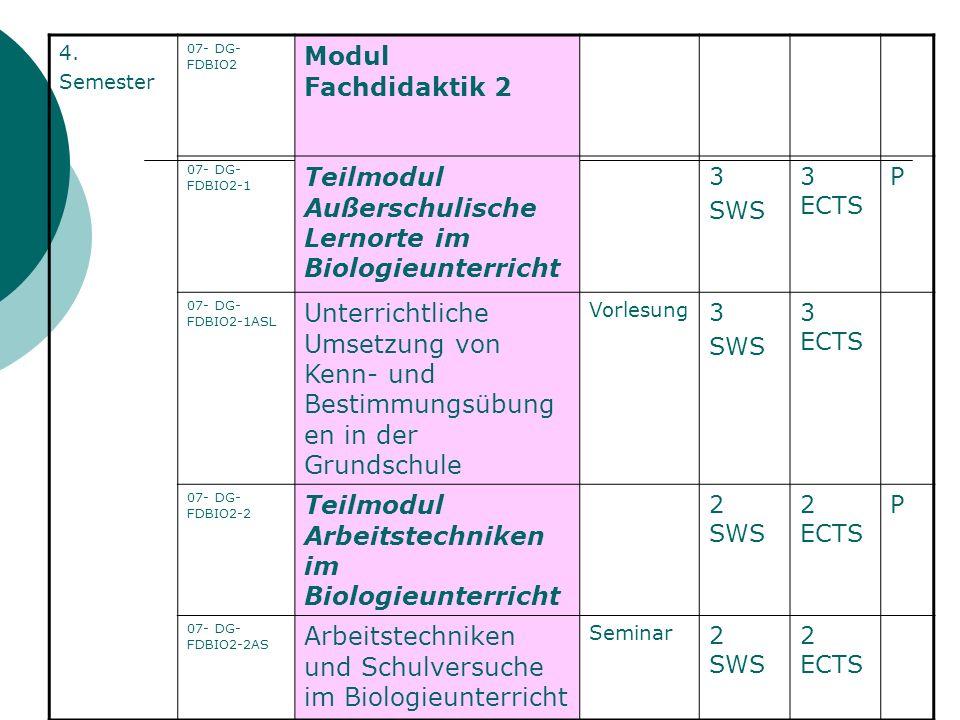 4. Semester 07- DG- FDBIO2 Modul Fachdidaktik 2 07- DG- FDBIO2-1 Teilmodul Außerschulische Lernorte im Biologieunterricht 3 SWS 3 ECTS P 07- DG- FDBIO