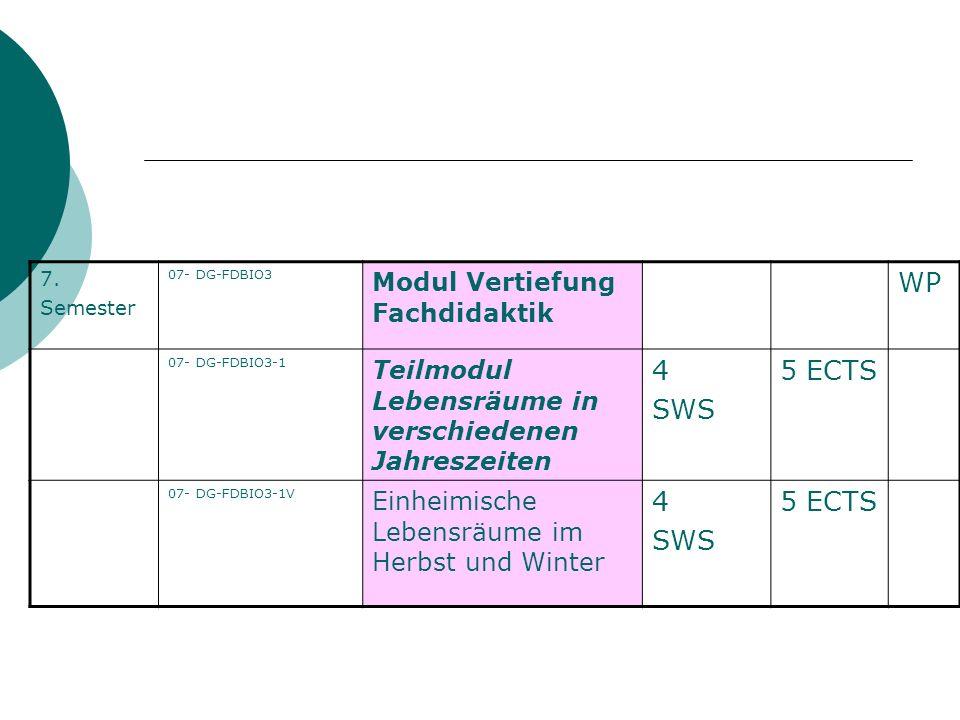 7. Semester 07- DG-FDBIO3 Modul Vertiefung Fachdidaktik WP 07- DG-FDBIO3-1 Teilmodul Lebensräume in verschiedenen Jahreszeiten 4 SWS 5 ECTS 07- DG-FDB