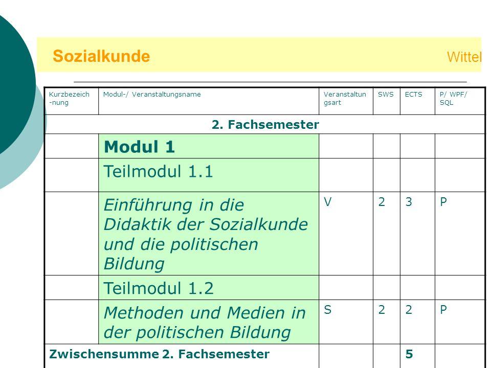 Sozialkunde Wittel Kurzbezeich -nung Modul-/ VeranstaltungsnameVeranstaltun gsart SWSECTSP/ WPF/ SQL 2. Fachsemester Modul 1 Teilmodul 1.1 Einführung