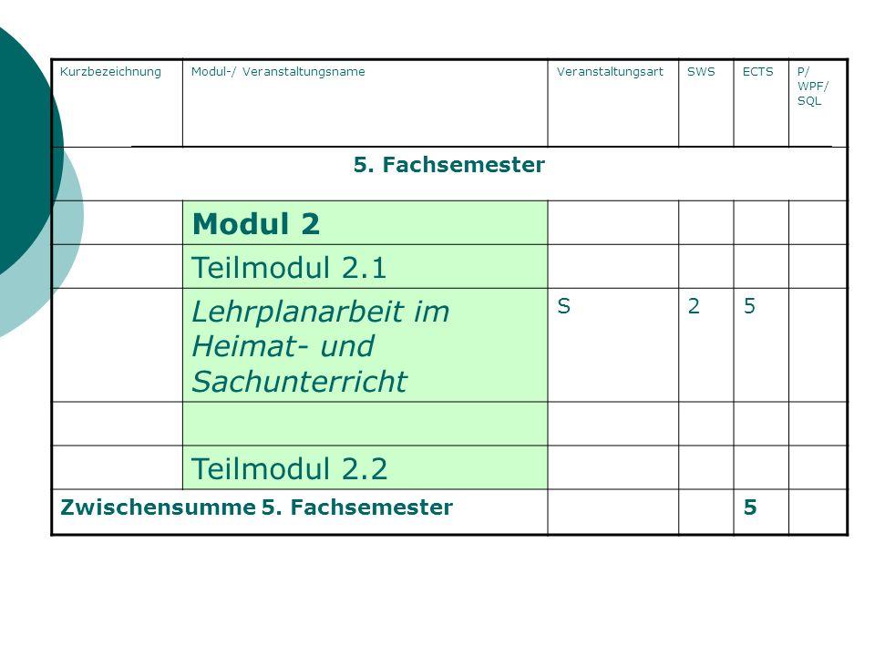KurzbezeichnungModul-/ VeranstaltungsnameVeranstaltungsartSWSECTSP/ WPF/ SQL 5. Fachsemester Modul 2 Teilmodul 2.1 Lehrplanarbeit im Heimat- und Sachu