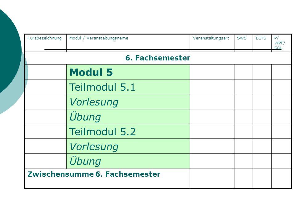 KurzbezeichnungModul-/ VeranstaltungsnameVeranstaltungsartSWSECTSP/ WPF/ SQL 6. Fachsemester Modul 5 Teilmodul 5.1 Vorlesung Übung Teilmodul 5.2 Vorle