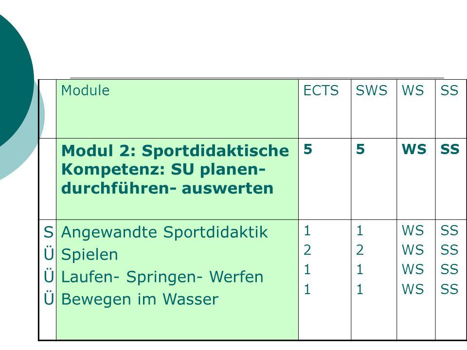 ModuleECTSSWSWSSS Modul 2: Sportdidaktische Kompetenz: SU planen- durchführen- auswerten 55WSSS SÜÜÜSÜÜÜ Angewandte Sportdidaktik Spielen Laufen- Springen- Werfen Bewegen im Wasser 12111211 12111211 WS SS