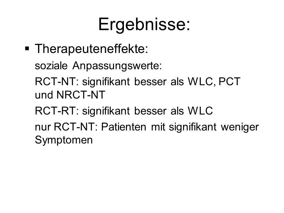 Ergebnisse: Therapeuteneffekte: soziale Anpassungswerte: RCT-NT: signifikant besser als WLC, PCT und NRCT-NT RCT-RT: signifikant besser als WLC nur RC