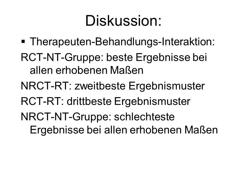 Diskussion: Therapeuten-Behandlungs-Interaktion: RCT-NT-Gruppe: beste Ergebnisse bei allen erhobenen Maßen NRCT-RT: zweitbeste Ergebnismuster RCT-RT: