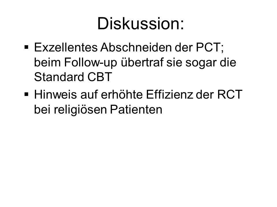 Diskussion: Exzellentes Abschneiden der PCT; beim Follow-up übertraf sie sogar die Standard CBT Hinweis auf erhöhte Effizienz der RCT bei religiösen P