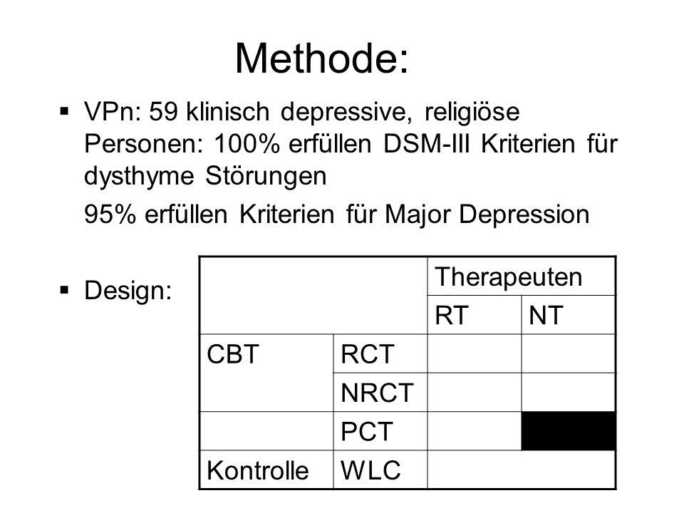 Methode: VPn: 59 klinisch depressive, religiöse Personen: 100% erfüllen DSM-III Kriterien für dysthyme Störungen 95% erfüllen Kriterien für Major Depr