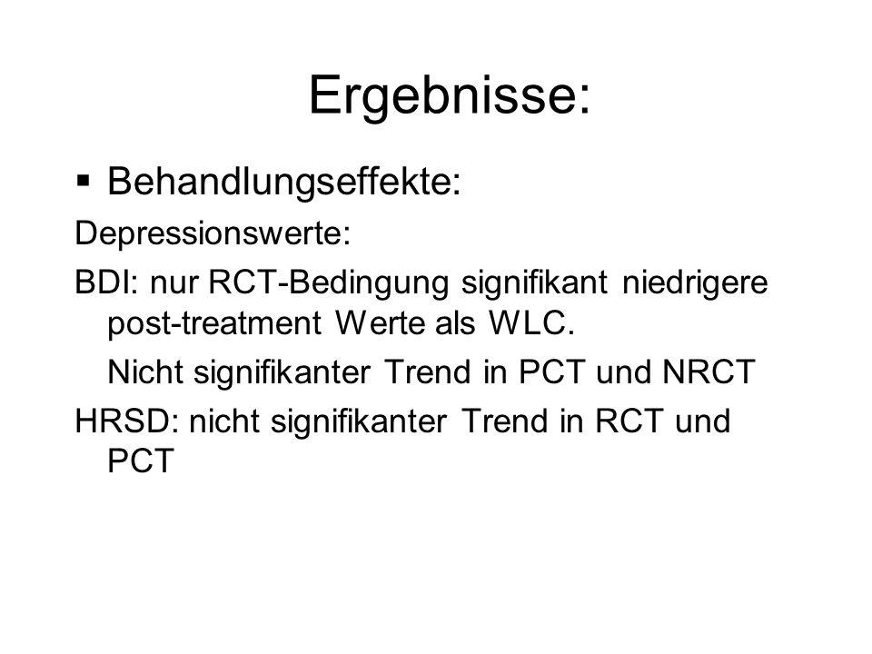 Ergebnisse: Behandlungseffekte: Depressionswerte: BDI: nur RCT-Bedingung signifikant niedrigere post-treatment Werte als WLC. Nicht signifikanter Tren