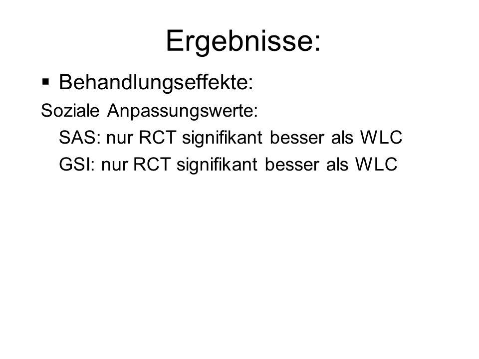 Ergebnisse: Behandlungseffekte: Soziale Anpassungswerte: SAS: nur RCT signifikant besser als WLC GSI: nur RCT signifikant besser als WLC