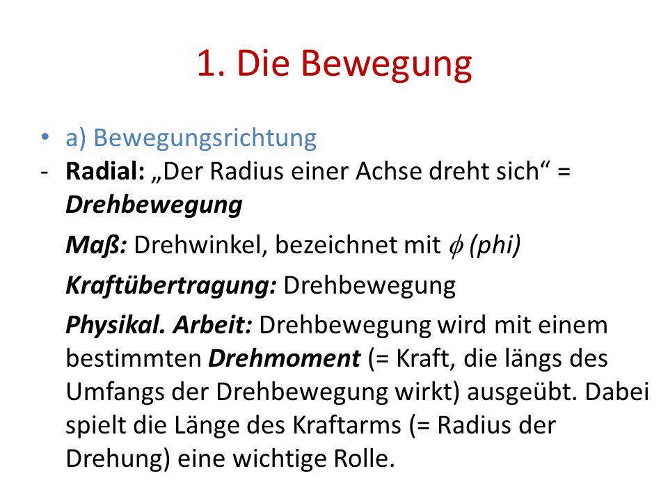 1. Die Bewegung a) Bewegungsrichtung -Radial: Der Radius einer Achse dreht sich = Drehbewegung Maß: Drehwinkel, bezeichnet mit (phi) Kraftübertragung: