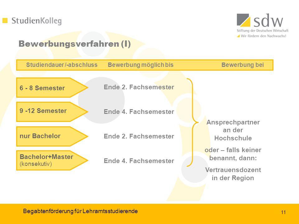 11 Bewerbungsverfahren (I) Studiendauer /-abschluss Bewerbung möglich bis Bewerbung bei 6 - 8 Semester 9 -12 Semester nur Bachelor Bachelor+Master (konsekutiv) Ende 2.