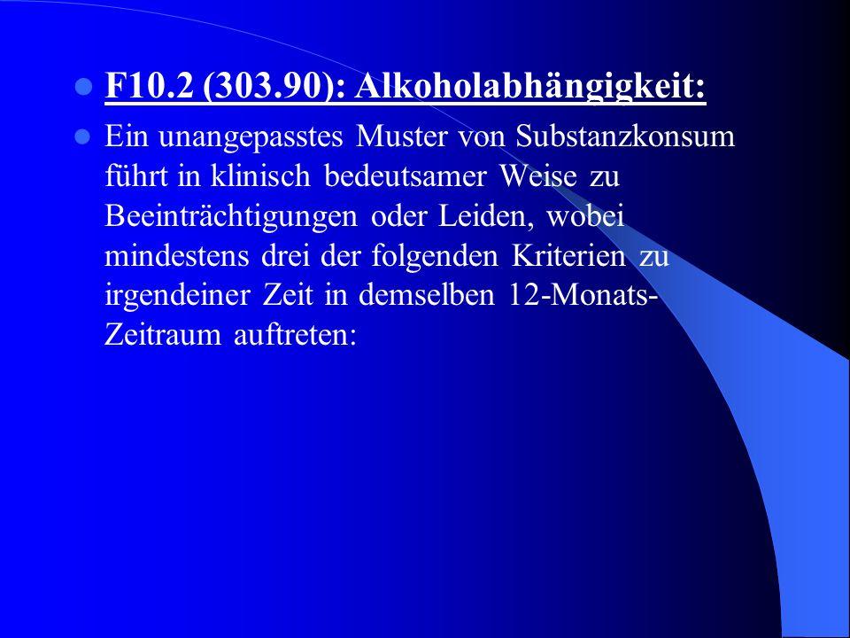 B. Die Symptome haben niemals die Kriterien für Alkoholabhängigkeit erfüllt.