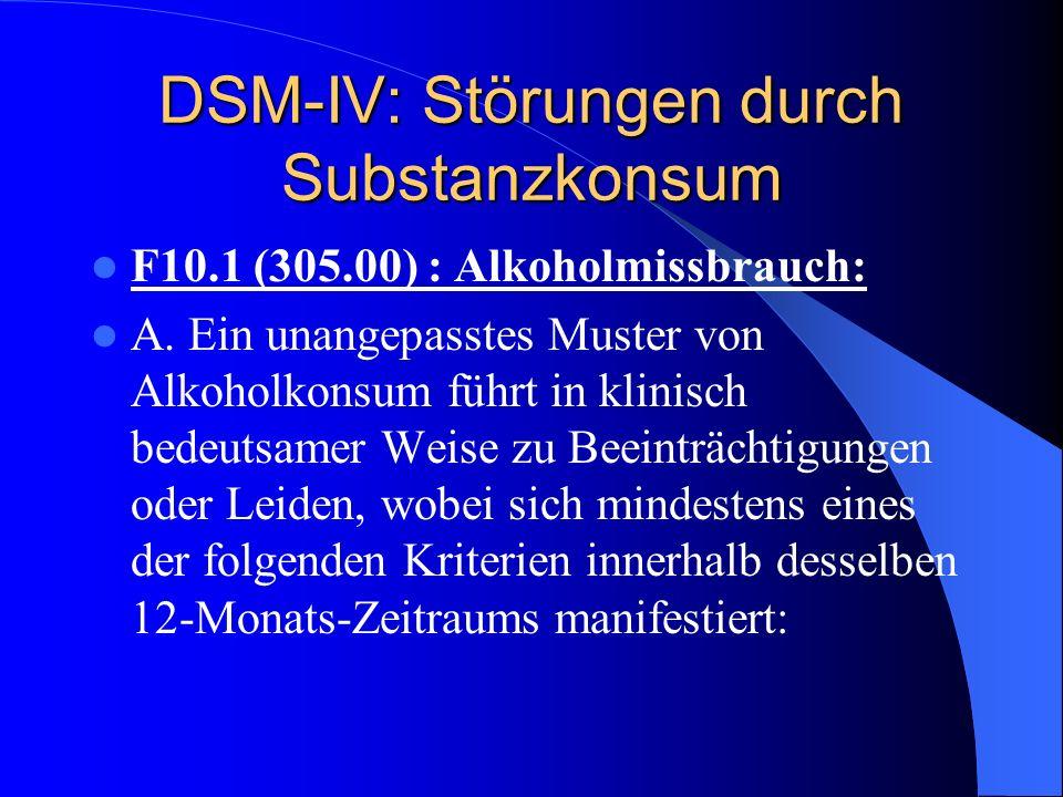 Weitere Unterteilung des Abhängigkeitssyndroms: - F10.20: gegenwärtig abstinent - F10.21: gegenwärtig abstinent, aber in beschützender Umgebung - F10.