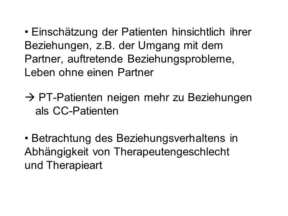 : FAZIT: Im Gegensatz zu den psychologischen Testergebnissen konnten die globalen klinischen Ratings keine psychotherapeutische Effizienz dokumentiere