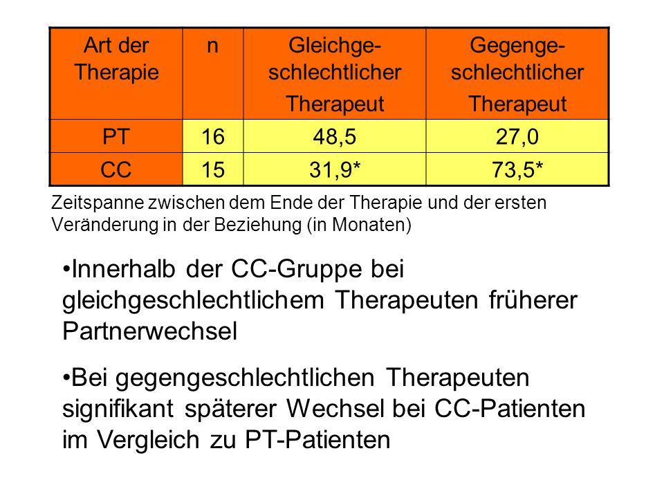 Einschätzung der Patienten hinsichtlich ihrer Beziehungen, z.B. der Umgang mit dem Partner, auftretende Beziehungsprobleme, Leben ohne einen Partner P