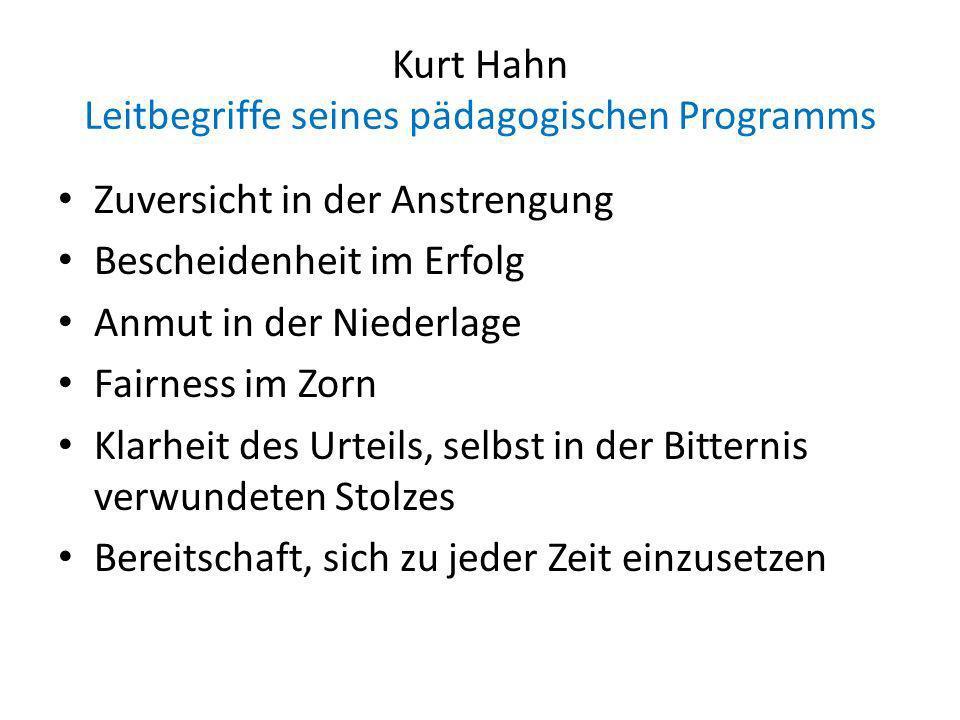 Kurt Hahn Leitbegriffe seines pädagogischen Programms Zuversicht in der Anstrengung Bescheidenheit im Erfolg Anmut in der Niederlage Fairness im Zorn