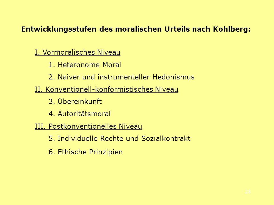 28 Entwicklungsstufen des moralischen Urteils nach Kohlberg: I. Vormoralisches Niveau 1. Heteronome Moral 2. Naiver und instrumenteller Hedonismus II.