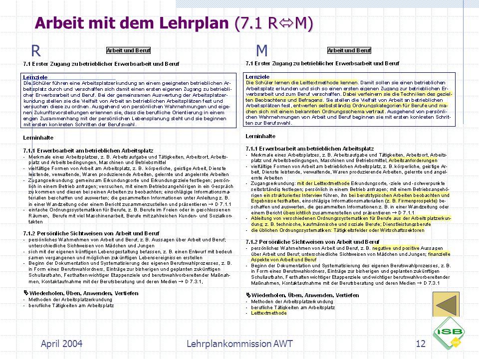 (7.1 R M) Arbeit mit dem Lehrplan (7.1 R M) RM 12Lehrplankommission AWTApril 2004