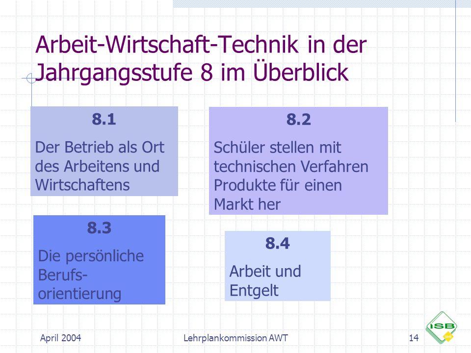 Arbeit-Wirtschaft-Technik in der Jahrgangsstufe 8 im Überblick 8.1 Der Betrieb als Ort des Arbeitens und Wirtschaftens 8.2 Schüler stellen mit technis