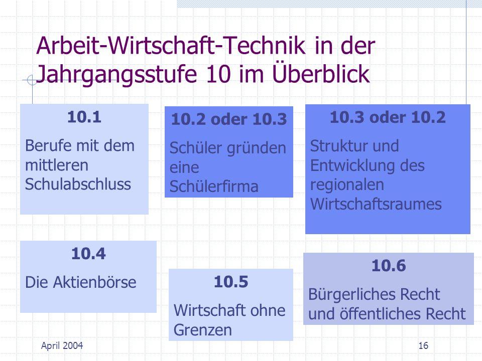 Arbeit-Wirtschaft-Technik in der Jahrgangsstufe 10 im Überblick 10.1 Berufe mit dem mittleren Schulabschluss 10.2 oder 10.3 Schüler gründen eine Schül