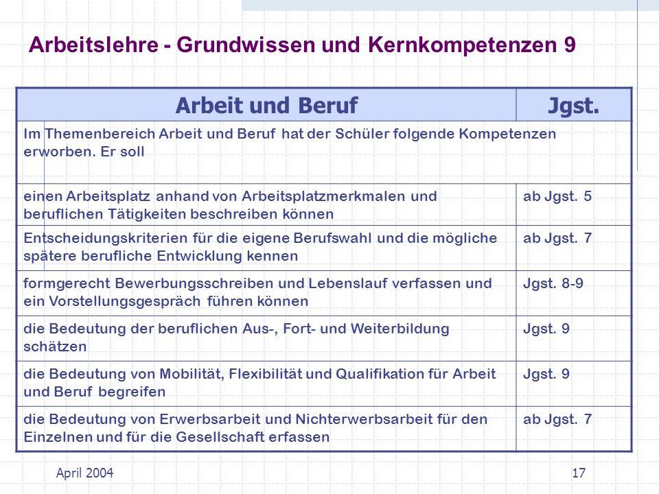 Arbeitslehre - Grundwissen und Kernkompetenzen 9 Arbeit und BerufJgst. Im Themenbereich Arbeit und Beruf hat der Schüler folgende Kompetenzen erworben