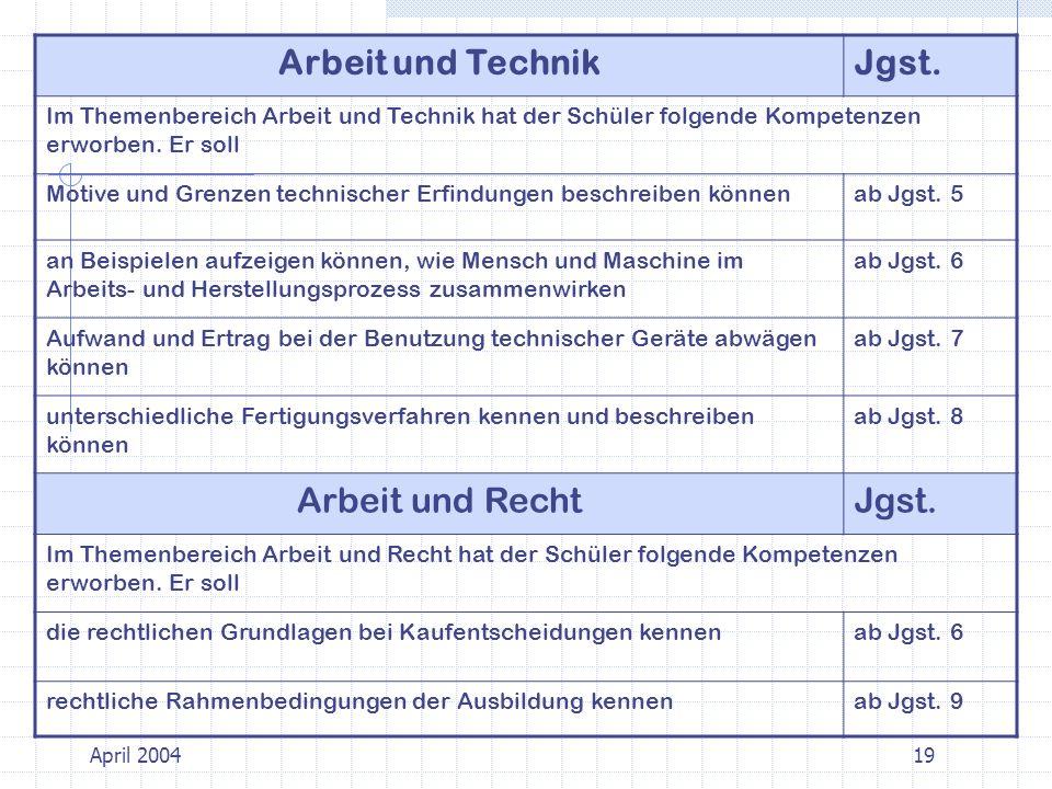 Arbeit und TechnikJgst. Im Themenbereich Arbeit und Technik hat der Schüler folgende Kompetenzen erworben. Er soll Motive und Grenzen technischer Erfi