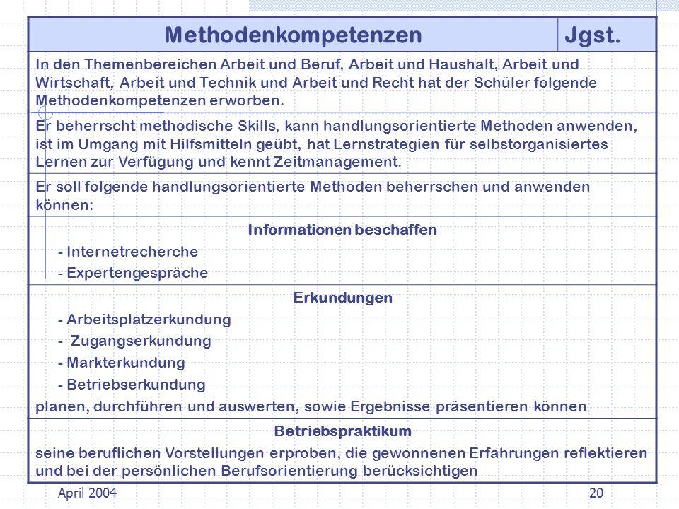MethodenkompetenzenJgst. In den Themenbereichen Arbeit und Beruf, Arbeit und Haushalt, Arbeit und Wirtschaft, Arbeit und Technik und Arbeit und Recht