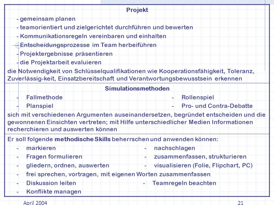 Projekt - gemeinsam planen - teamorientiert und zielgerichtet durchführen und bewerten - Kommunikationsregeln vereinbaren und einhalten - Entscheidungsprozesse im Team herbeiführen - Projektergebnisse präsentieren - die Projektarbeit evaluieren die Notwendigkeit von Schlüsselqualifikationen wie Kooperationsfähigkeit, Toleranz, Zuverlässig-keit, Einsatzbereitschaft und Verantwortungsbewusstsein erkennen Simulationsmethoden - Fallmethode - Rollenspiel - Planspiel - Pro- und Contra-Debatte sich mit verschiedenen Argumenten auseinandersetzen, begründet entscheiden und die gewonnenen Einsichten vertreten; mit Hilfe unterschiedlicher Medien Informationen recherchieren und auswerten können Er soll folgende methodische Skills beherrschen und anwenden können: - markieren - nachschlagen - Fragen formulieren - zusammenfassen, strukturieren - gliedern, ordnen, auswerten - visualisieren (Folie, Flipchart, PC) - frei sprechen, vortragen, mit eigenen Worten zusammenfassen - Diskussion leiten - Teamregeln beachten - Konflikte managen 21April 2004