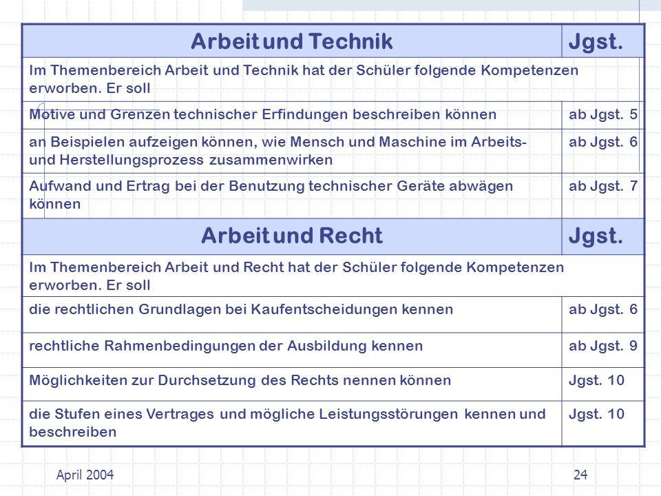 Arbeit und TechnikJgst.