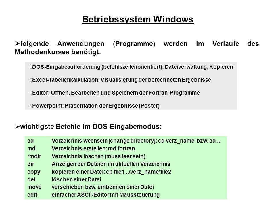 Betriebssystem Windows folgende Anwendungen (Programme) werden im Verlaufe des Methodenkurses benötigt: wichtigste Befehle im DOS-Eingabemodus: DOS-Ei