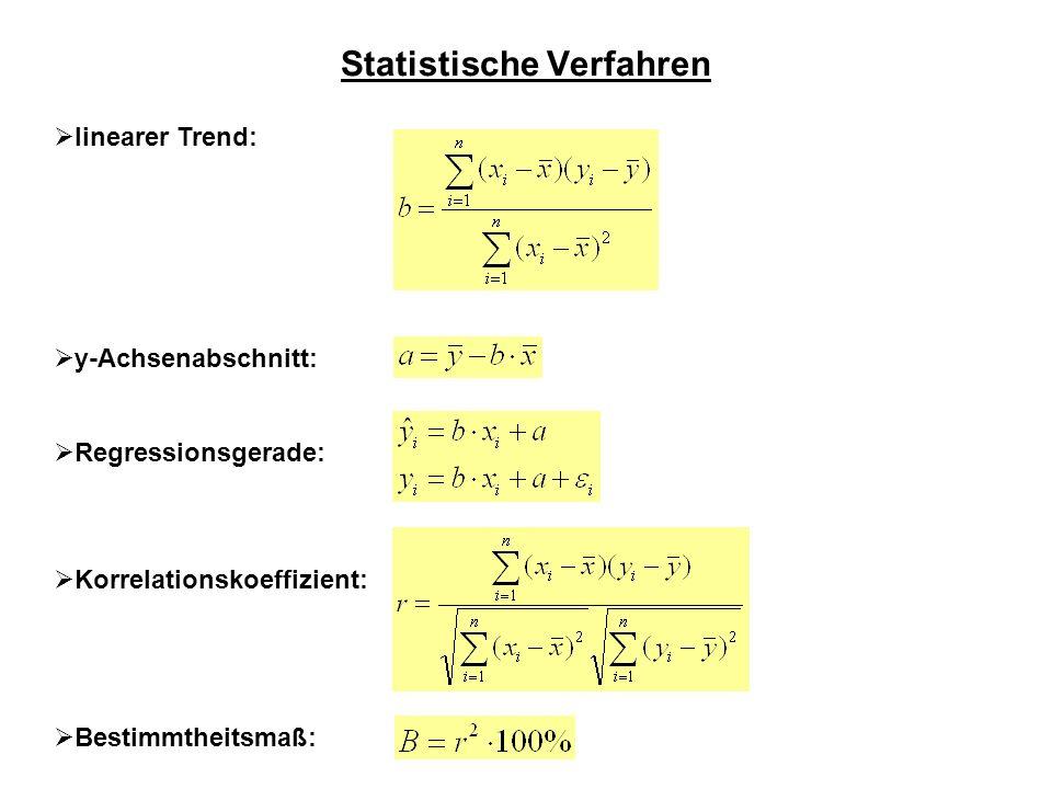 Statistische Verfahren linearer Trend: y-Achsenabschnitt: Regressionsgerade: Korrelationskoeffizient: Bestimmtheitsmaß: