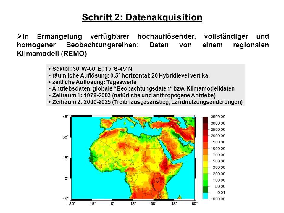 Schritt 2: Datenakquisition Jahresgang der solaren Einstrahlung atmosphärischer Antrieb aus 6-stündigen globalen Datensätzen atmosphärischer Antrieb aus 6-stündigen globalen Datensätzen Meeres- oberflächen- temperaturen Boden- modell Jahresgang von Vegetationsanteil Waldanteil Albedo Orographie Wolken und Nieder- schlag Strahlungs- schema mit CO 2, CH 4, NO x, FCKW Parameterisierungen Druck, Temperatur, Wind, Feuchte …