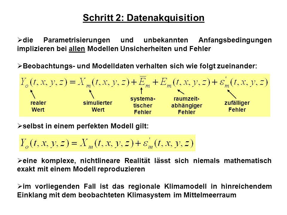 Sprachelemente.LT..LE..EQ..GE..GT..NE.arithmetische Vergleichsoperatoren.AND..OR..NOT.