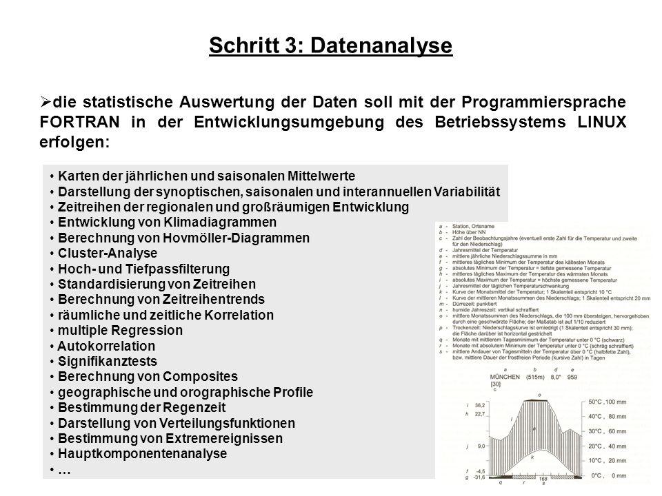 Schritt 3: Datenanalyse die statistische Auswertung der Daten soll mit der Programmiersprache FORTRAN in der Entwicklungsumgebung des Betriebssystems