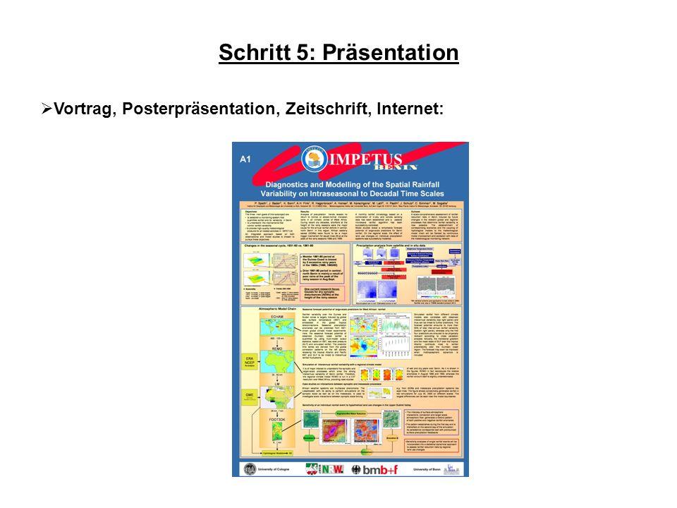 Schritt 5: Präsentation Vortrag, Posterpräsentation, Zeitschrift, Internet: