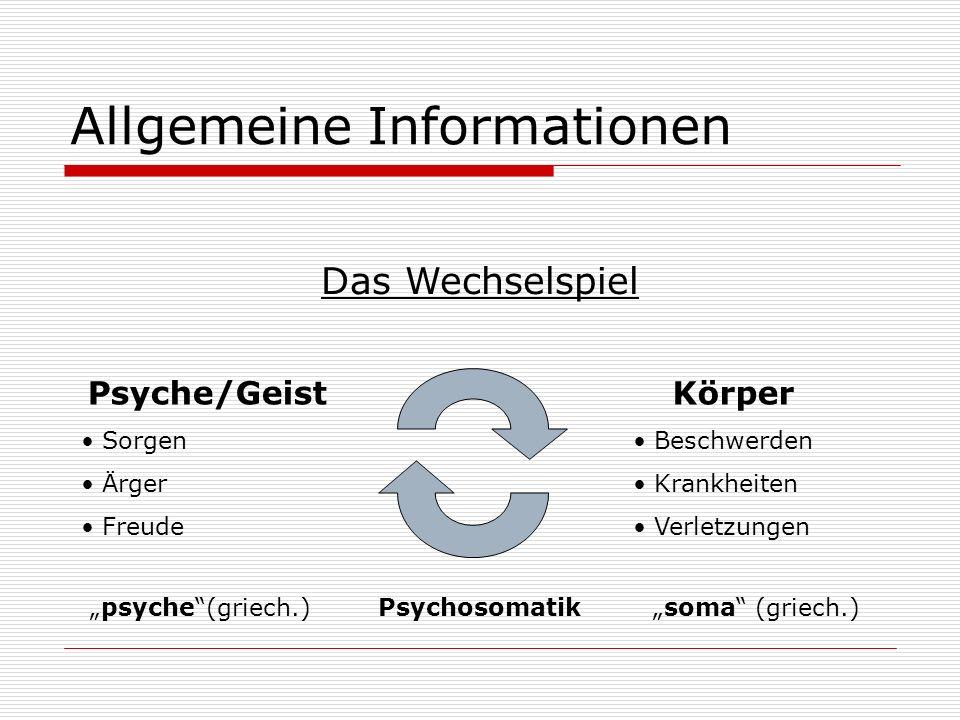 Allgemeine Informationen Das Wechselspiel Körper Beschwerden Krankheiten Verletzungen Psyche/Geist Sorgen Ärger Freude soma (griech.)psyche(griech.)Psychosomatik