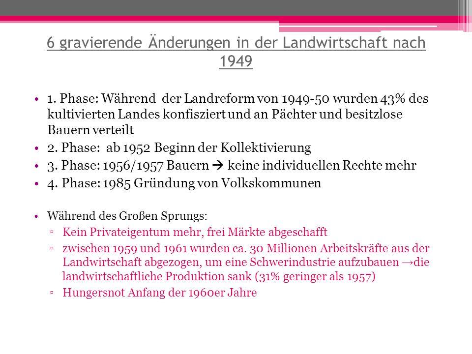 6 gravierende Änderungen in der Landwirtschaft nach 1949 1. Phase: Während der Landreform von 1949-50 wurden 43% des kultivierten Landes konfisziert u