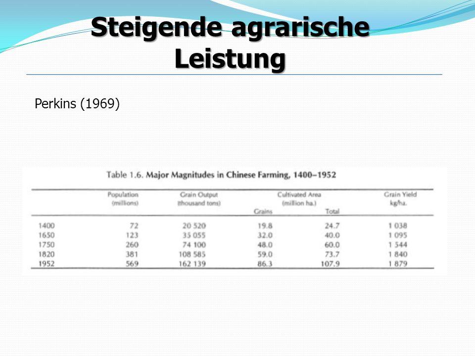 Perkins (1969) Steigende agrarische Leistung
