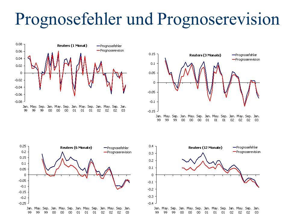 Prognosefehler und Prognoserevision