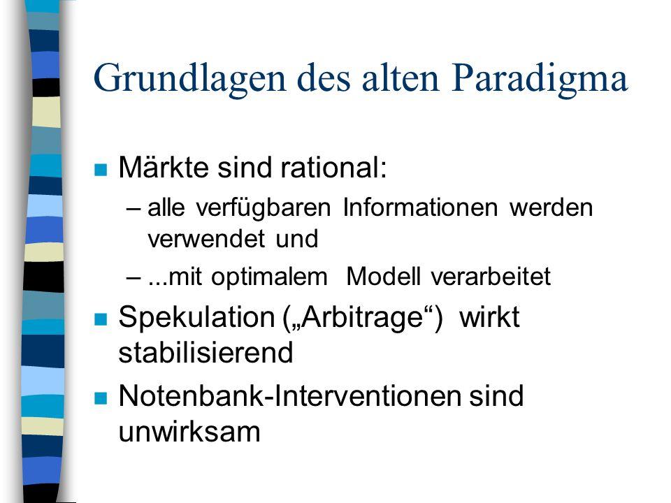 Grundlagen des alten Paradigma n Märkte sind rational: –alle verfügbaren Informationen werden verwendet und –...mit optimalem Modell verarbeitet n Spe