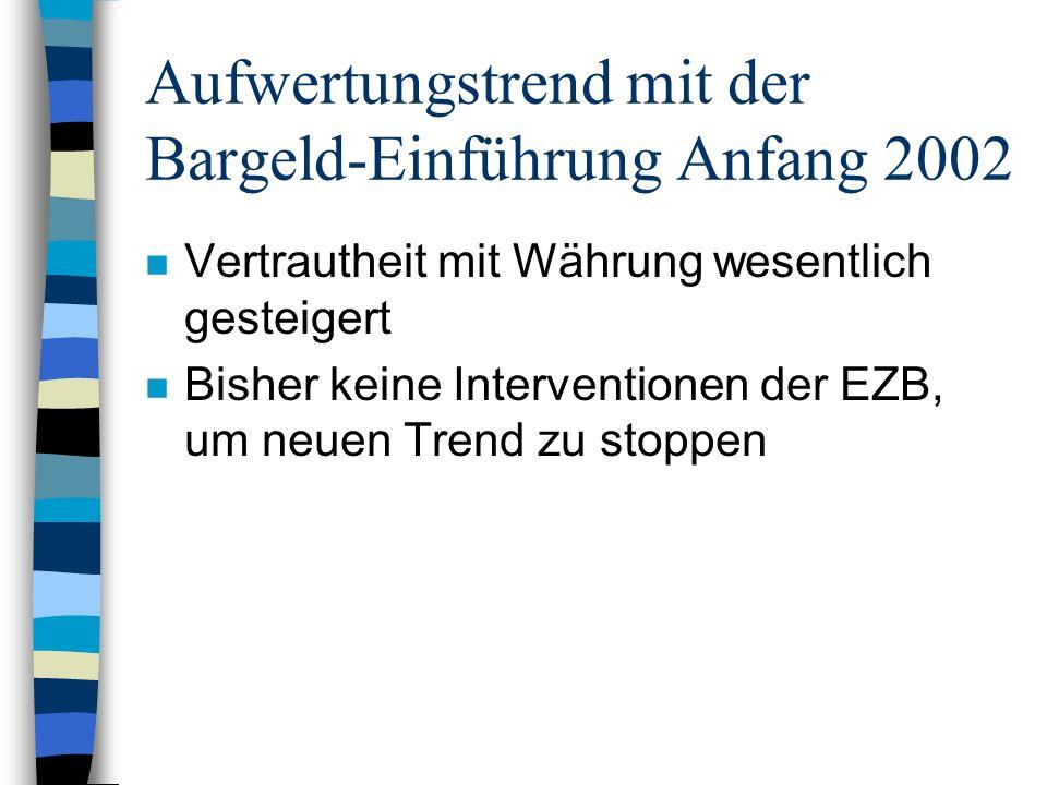Aufwertungstrend mit der Bargeld-Einführung Anfang 2002 n Vertrautheit mit Währung wesentlich gesteigert n Bisher keine Interventionen der EZB, um neu