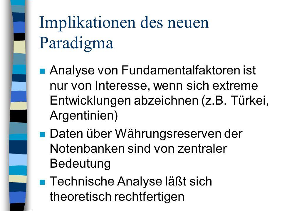 Implikationen des neuen Paradigma n Analyse von Fundamentalfaktoren ist nur von Interesse, wenn sich extreme Entwicklungen abzeichnen (z.B. Türkei, Ar