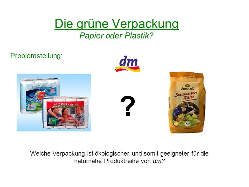 Die grüne Verpackung Papier oder Plastik? Welche Verpackung ist ökologischer und somit geeigneter für die naturnahe Produktreihe von dm? Problemstellu