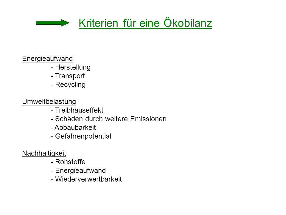 Energieaufwand - Herstellung - Transport - Recycling Umweltbelastung - Treibhauseffekt - Schäden durch weitere Emissionen - Abbaubarkeit - Gefahrenpot