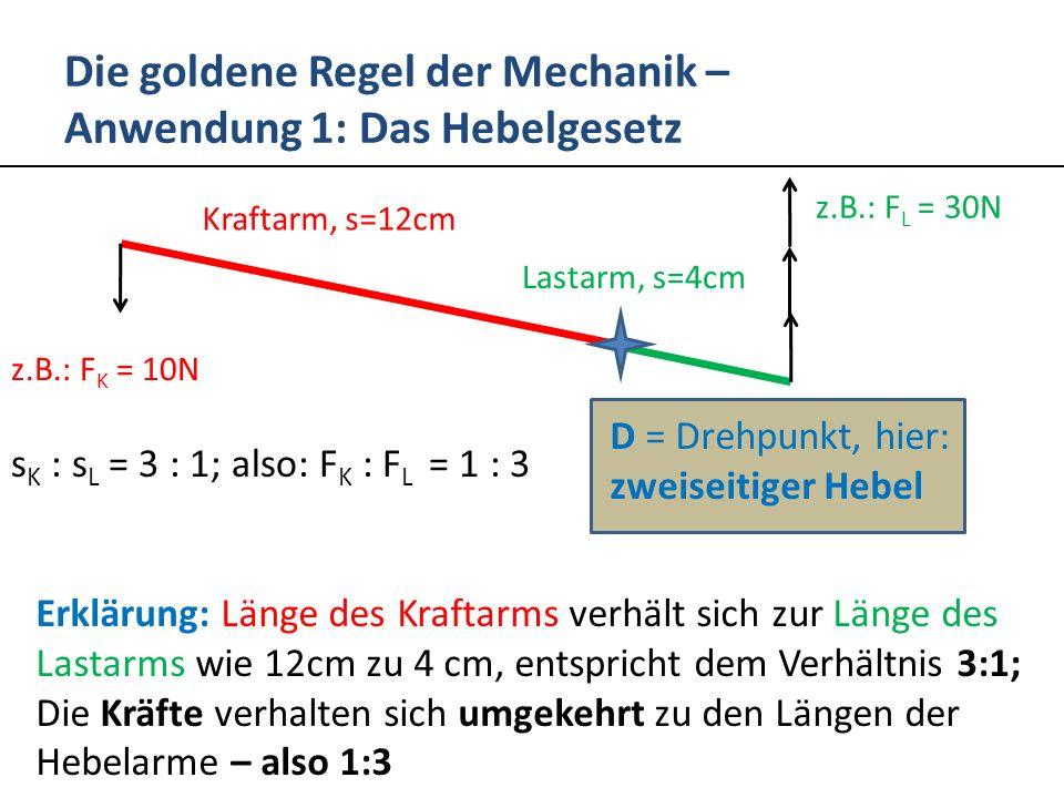 Die goldene Regel der Mechanik – Anwendung 1: Das Hebelgesetz Kraftarm, s=12cm Lastarm, s=4cm s K : s L = 3 : 1; also: F K : F L = 1 : 3 z.B.: F K = 10N z.B.: F L = 30N D = Drehpunkt, hier: zweiseitiger Hebel Erklärung: Länge des Kraftarms verhält sich zur Länge des Lastarms wie 12cm zu 4 cm, entspricht dem Verhältnis 3:1; Die Kräfte verhalten sich umgekehrt zu den Längen der Hebelarme – also 1:3
