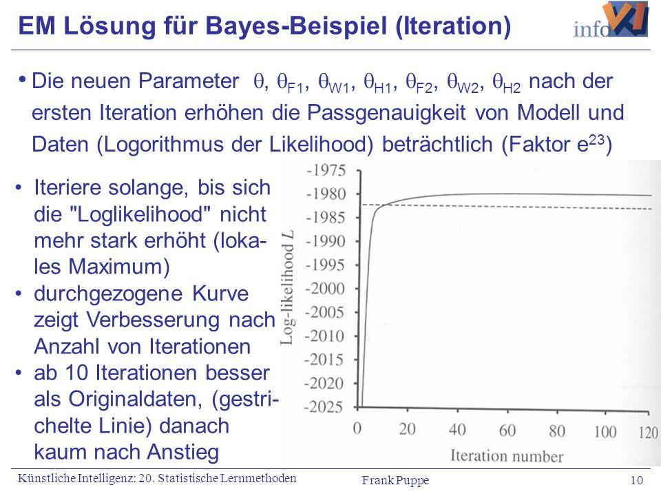 Frank Puppe 10 Künstliche Intelligenz: 20. Statistische Lernmethoden EM Lösung für Bayes-Beispiel (Iteration) Die neuen Parameter, F1, W1, H1, F2, W2,