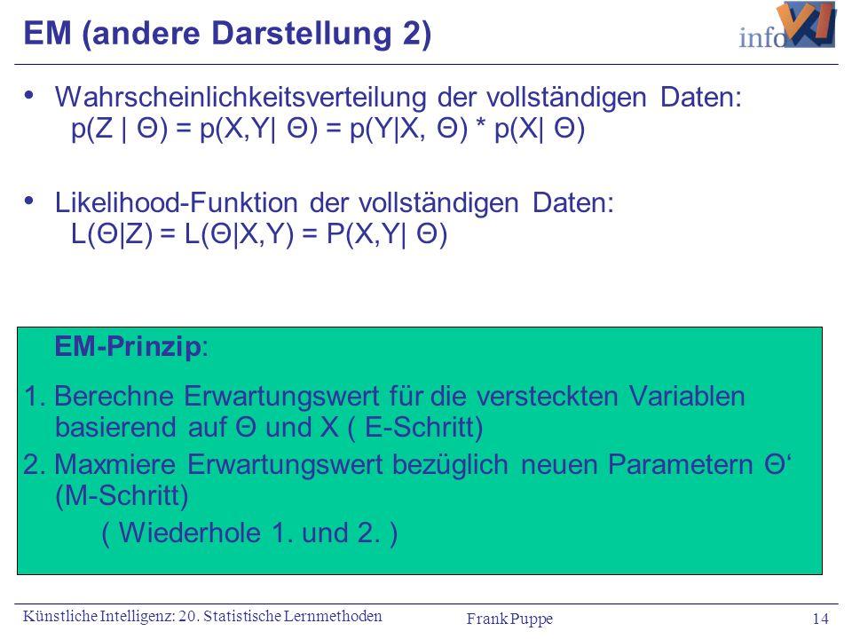 Frank Puppe 14 Künstliche Intelligenz: 20. Statistische Lernmethoden EM (andere Darstellung 2) Wahrscheinlichkeitsverteilung der vollständigen Daten:
