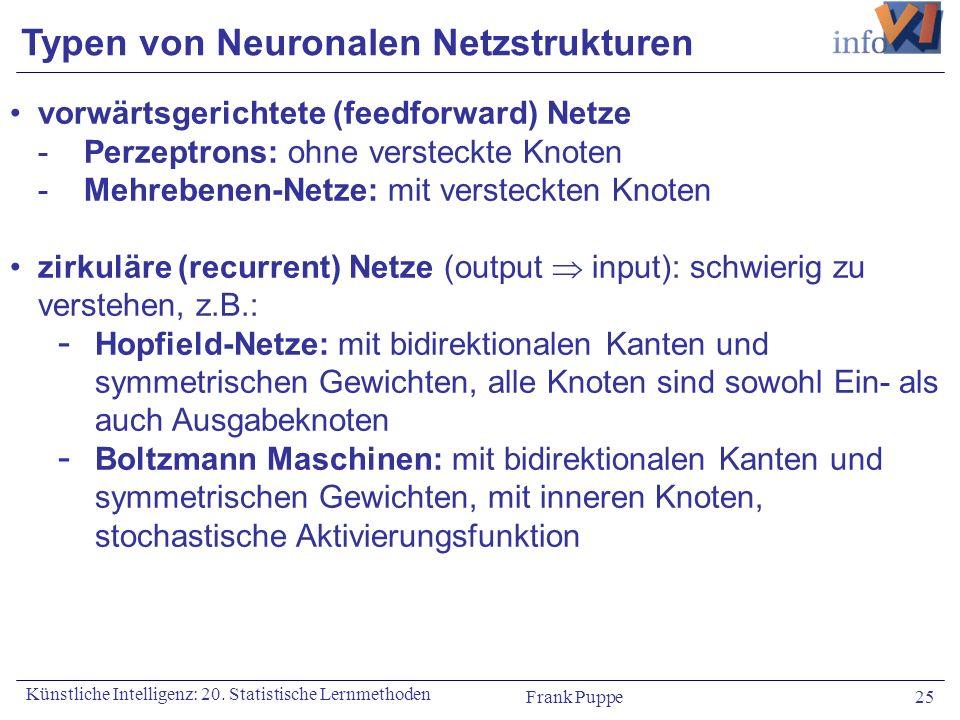 Frank Puppe 25 Künstliche Intelligenz: 20. Statistische Lernmethoden vorwärtsgerichtete (feedforward) Netze - Perzeptrons: ohne versteckte Knoten - Me